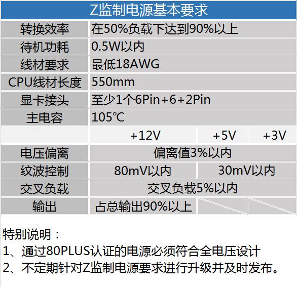 高功率强性能 金河田Z监制工程版评测