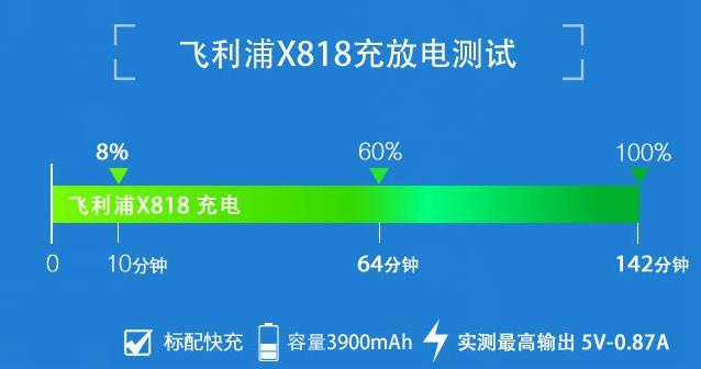 飞利浦X818全面评测:突破颜值续航边界