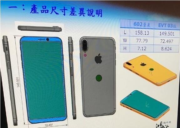 iPhone 8设计图外流 背面指纹识别和纵向双镜头