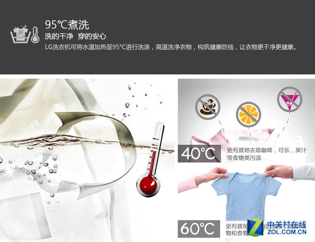 今日特卖:LG洗衣机下单优惠再减百元