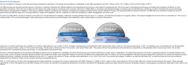 Intel改变战略模式 摩尔定律即将终结?