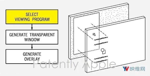 苹果6代图纸显示电路