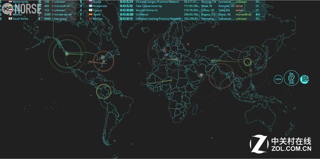 设个WiFi密码就够? 全方位保护家中网络