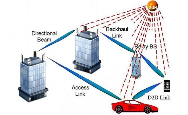 5G网络传输快 最常见的东西却使它变慢