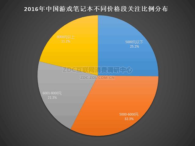 Z影谈16 春节票房31亿元值得狂欢吗?