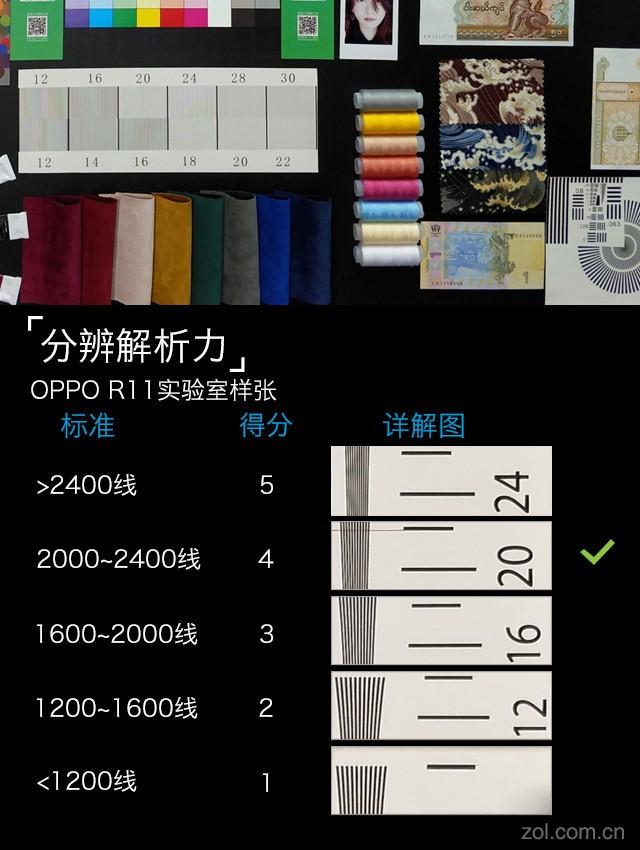 OPPO R11巴萨定制版上手评测