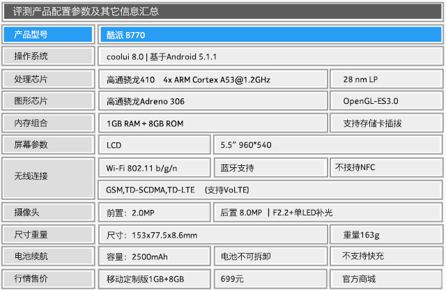千元内实用4G机型:酷派B770全面评测