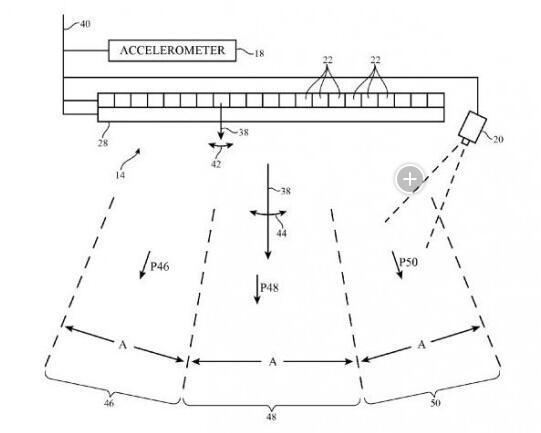 苹果新专利曝光:iPhone实现裸眼3D功能