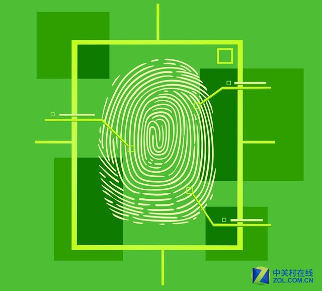 5年后,指纹识别市场将达47亿美元