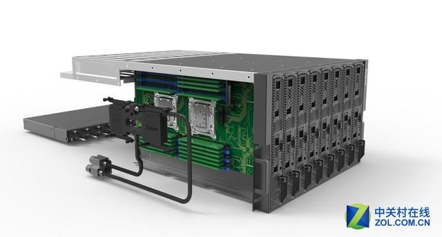 曙光液冷服务器助力国网电科院超算平台高效运行
