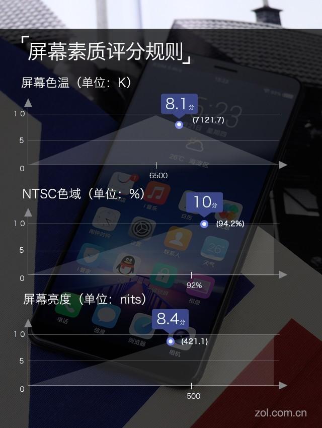 vivo X20评测:屏幕2.0时代颠覆的开端(不发)