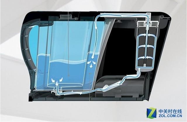 创新科技的魅力 阿克萨纳非重力台式滤水器促销
