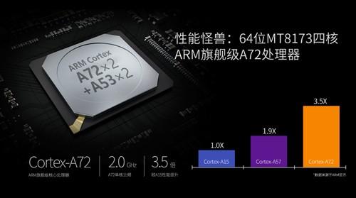性能炸裂 100秒视频看懂昂达V10 Pro高配