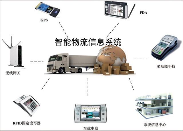迎战双11 物流公司搬到了苏宁电商总部