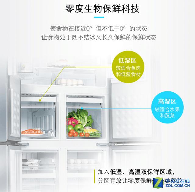 今日特卖:西门子十字门冰箱下单立减千元