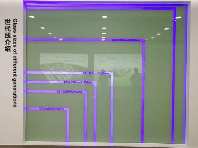 高世代线切割的显示屏质量更好?别傻了
