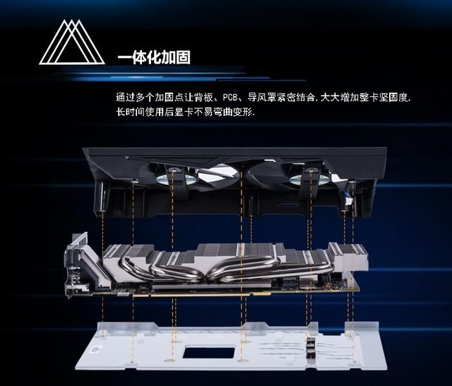 导流技术升级 蓝宝石RX480海外版上市