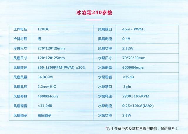 散热能力强悍 鑫谷冰凌霜240水冷评测