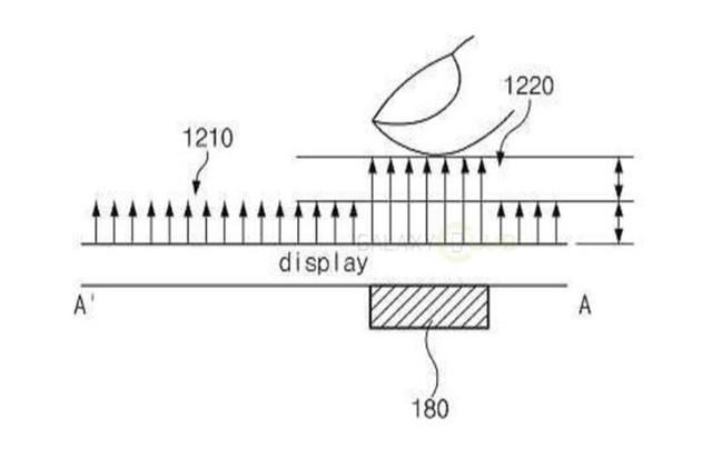 三星获得屏下指纹识别专利 苹果可能要哭