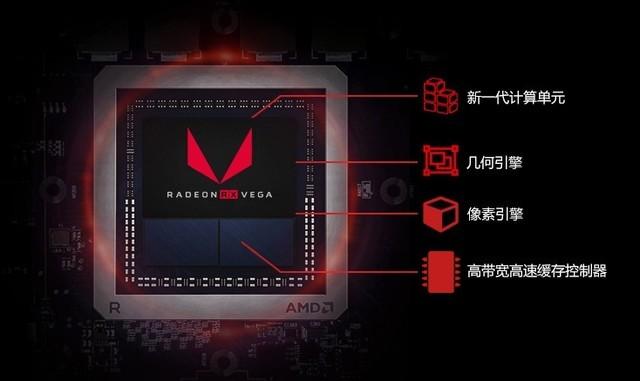 三款同步上市 蓝宝石RX VEGA显卡推荐