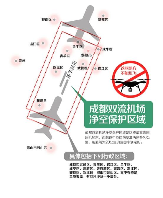 无人机黑飞 成都机场11架飞机备降重庆