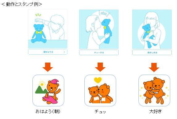 两只小熊简笔画步骤