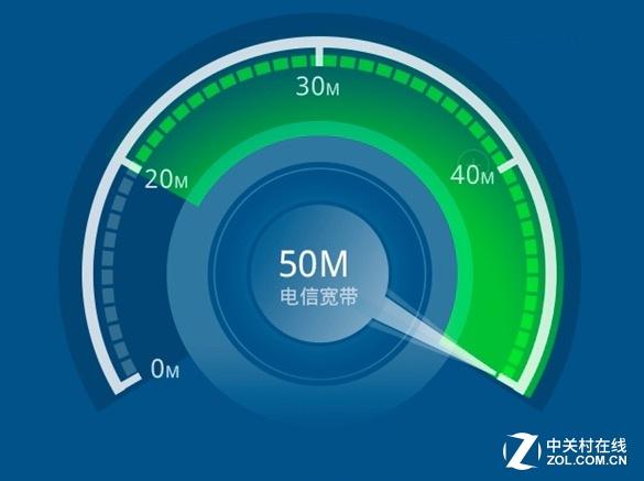 迅雷快鸟大升级:全国电信宽带提速20M