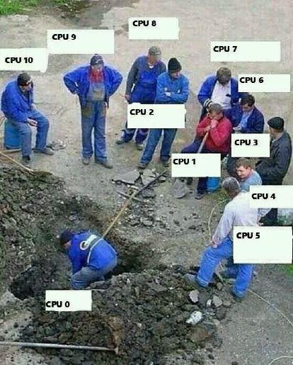 24核E5卡成翔!Windows 10出现多线程Bug