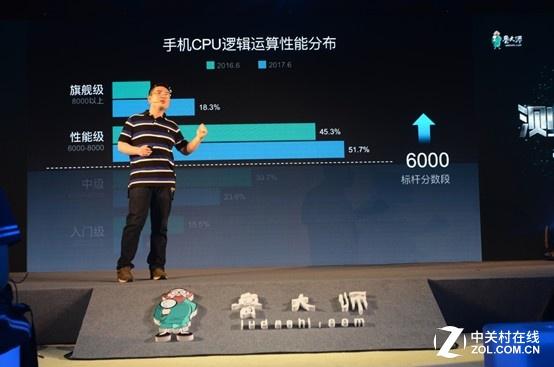 鲁大师正式发布手机VR评测