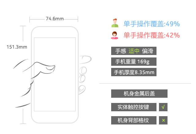 360手机N4S评测:这200元的升级很超值
