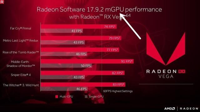 AMD将放弃CorssFire交火品牌:改用mGPU