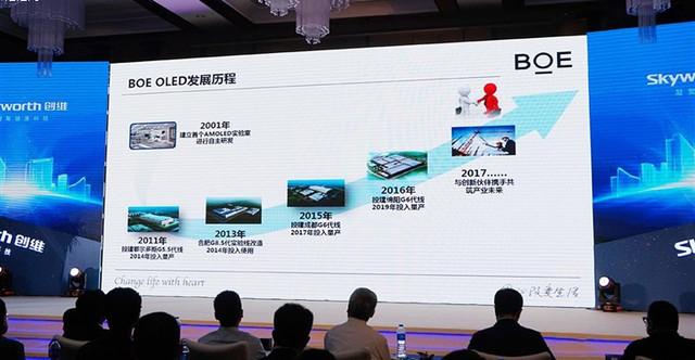 京东方10亿合肥投建印刷OLED技术平台