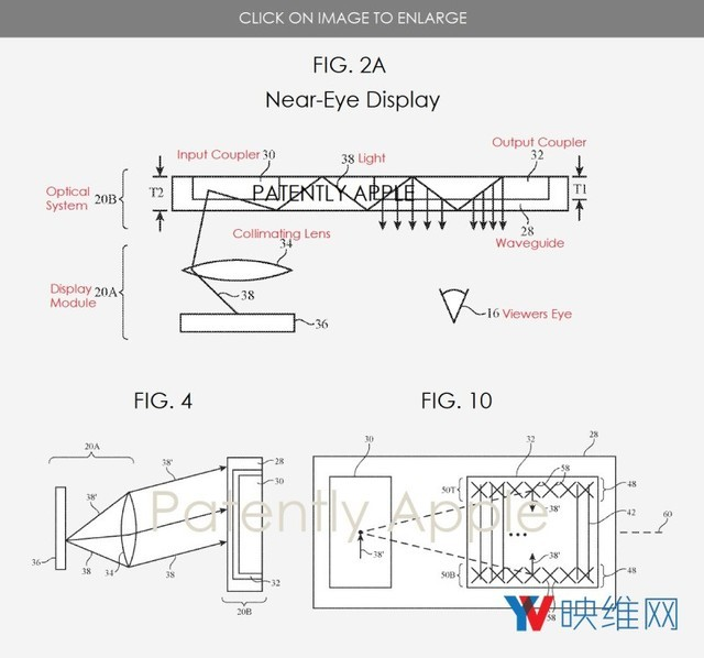 (原标题:苹果申请近眼显示技术专利 可用于AR/VR头显) 最新的专利申请表明 在成功发布首款OLED智能手机后(iPhone?X),苹果正把努力为市场带来AR/VR眼镜。一份最新的专利申请表明,这家科技巨头正在研发一款先进的眼戴设备。 欧洲专利局刚刚公布了苹果的最新专利申请,而文件详细介绍了苹果的增强现实眼镜计划。据小编了解,苹果的AR眼镜可能包括近眼显示器,以将图像投射至用户眼睛附近。  这项专利技术可能意味着苹果正在开发虚拟现实和增强现实头显,而类似设备都搭载近眼显示器。文件显示,设备包含光学元件,