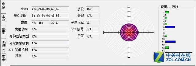 5GHz频段E点信号强度:30%   经过实测发现,斐讯K2在5GHz频段上的覆盖也表现出色。在远端B点,信号强度达到85%;在有普通墙体+木门阻隔的C点,信号强度也达到76%;在有承重墙+铁门阻隔的D点,信号强度仍可达到60%。即使在更远并有承重墙+铁门阻隔的高难度E点,其信号强度也能达到30%。相较同类产品而言,斐讯K2在5GHz频段的表现相当霸气,甚至能够匹敌一些产品在2.