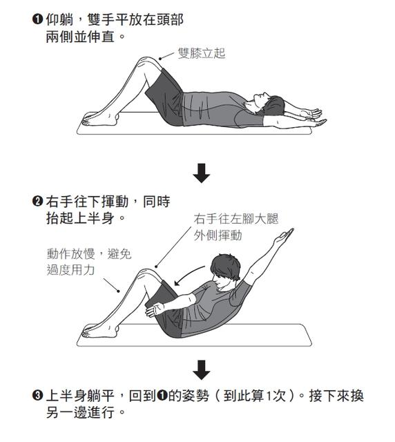四大动作组合训练 打造人人称羡的六块腹肌