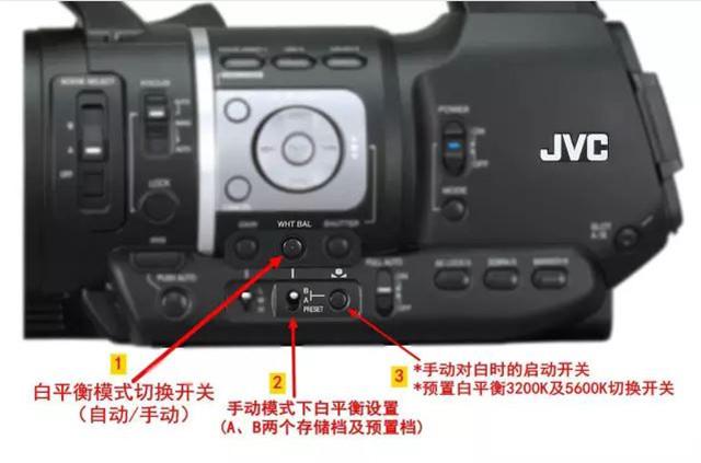 色彩的基础 JVC HM360白平衡调节解析