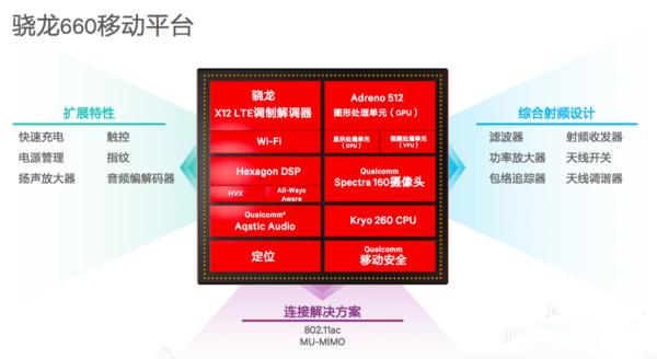 首发骁龙660:OPPO R11 Plus性能评测