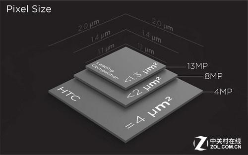 千元机拍大片感 努比亚Z17mini拍照评测