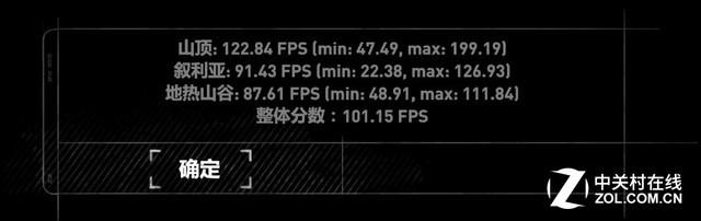 Max-Q版GTX1080!评ROG GX501轻薄游戏本