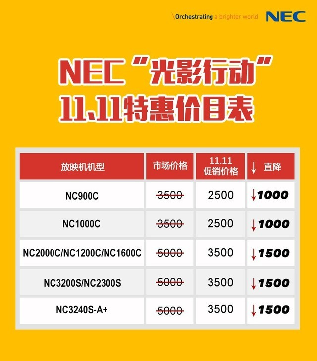NEC特惠大作战  提前开抢!