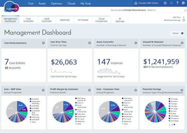 微软至多7000万美元收购云分析公司Cloudyn