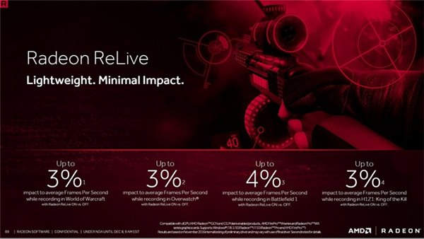 AMD更新驱动17.3.2:质量效应性能提升