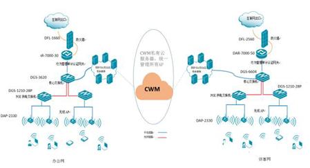 互联网+新时代东单菜市场无线网络改造方案