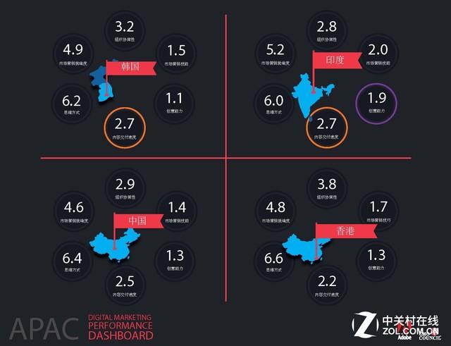 Adobe:拥抱客户新阶段 需整合内容创意