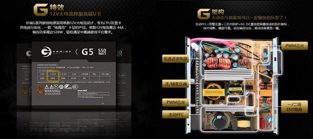 DIY必备良品,长城G5全模组电源