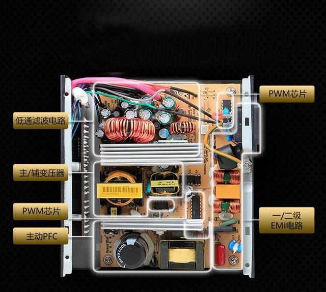 长城G5游戏电源,双.十一选购的3大理由