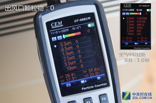 AO斯密斯空氣凈化器評測