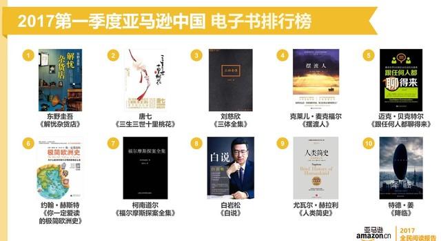 大家都在读什么? 2017亚马逊中国全民阅读报告