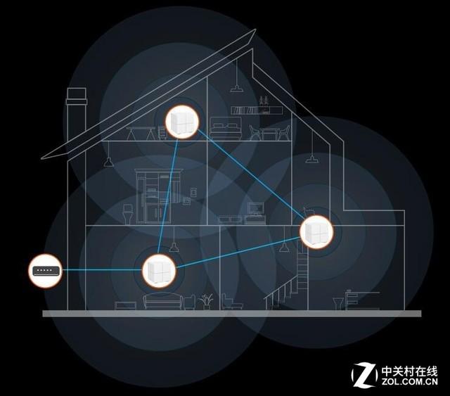 11.11无线网状网络要崛起 它凭什么更快