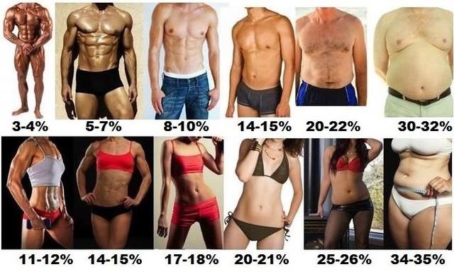 减肥其实并不难 只不过你用对称了么?
